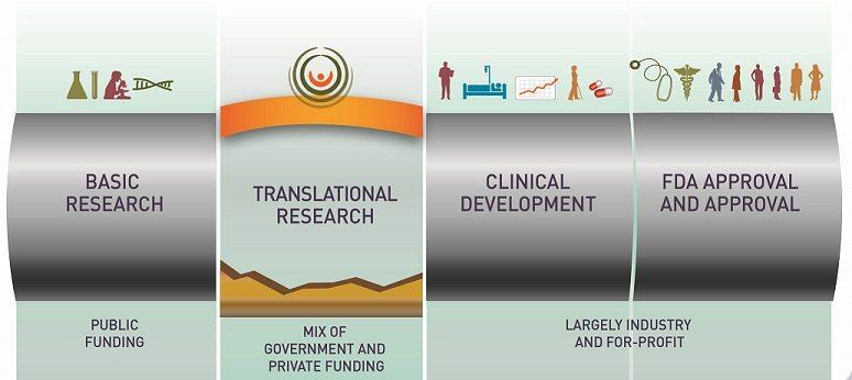 CFIDS_ResearchPipeline
