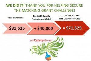 McGrath-Family-Foundation-challenge-met