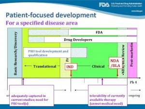 Patient-focused-drug-development-300x226