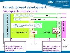 Patient-focused-drug-development-300x226
