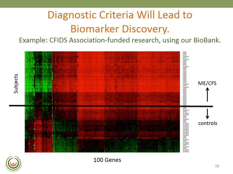 CAA_IOMSlideDeck_BioBankResults